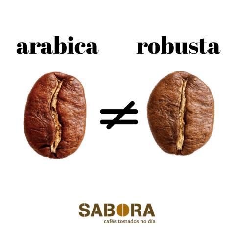 Diferencias entre el café arábica y el café robusta.